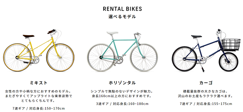 BETTER BICYCLES